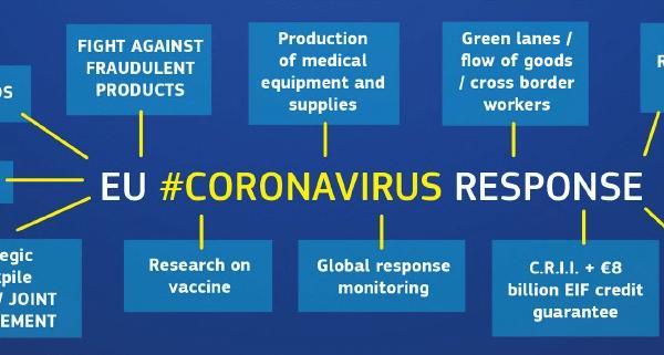 eu-coronavirus-response-oana-tache